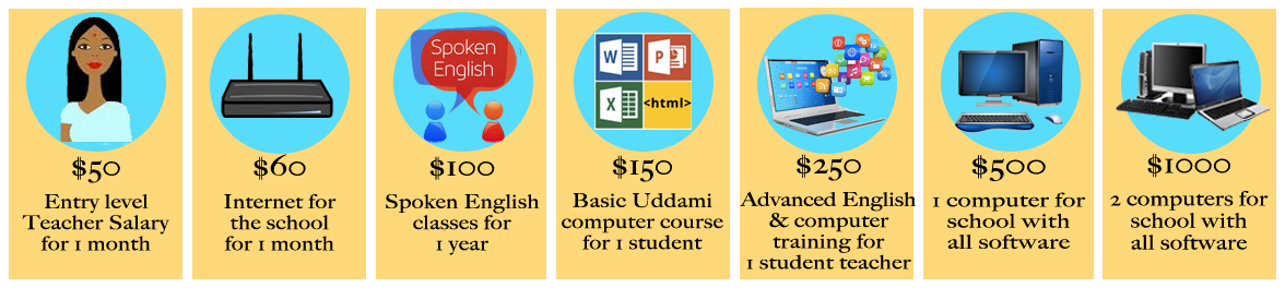 Ways you can help Uddami Computer Training Center in Kolkata