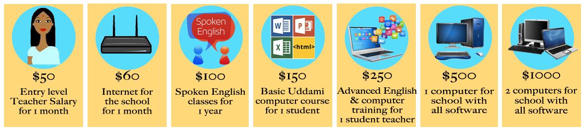 Ways you can help Uddami Computer Training Center in Kolkata